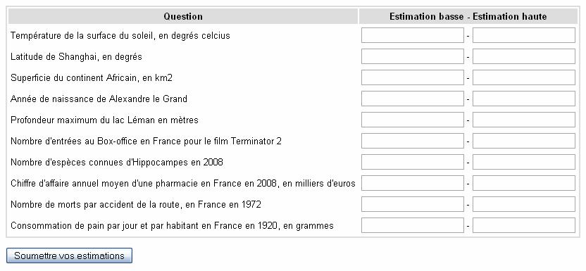 Quizz Estimation